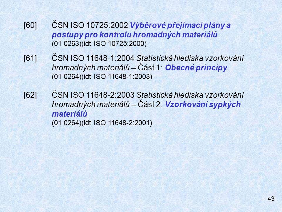[60]. ČSN ISO 10725:2002 Výběrové přejímací plány a